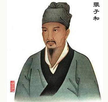 zhang Zi-he